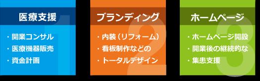 3tunohashira