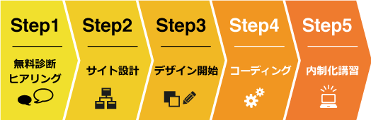 step_hp
